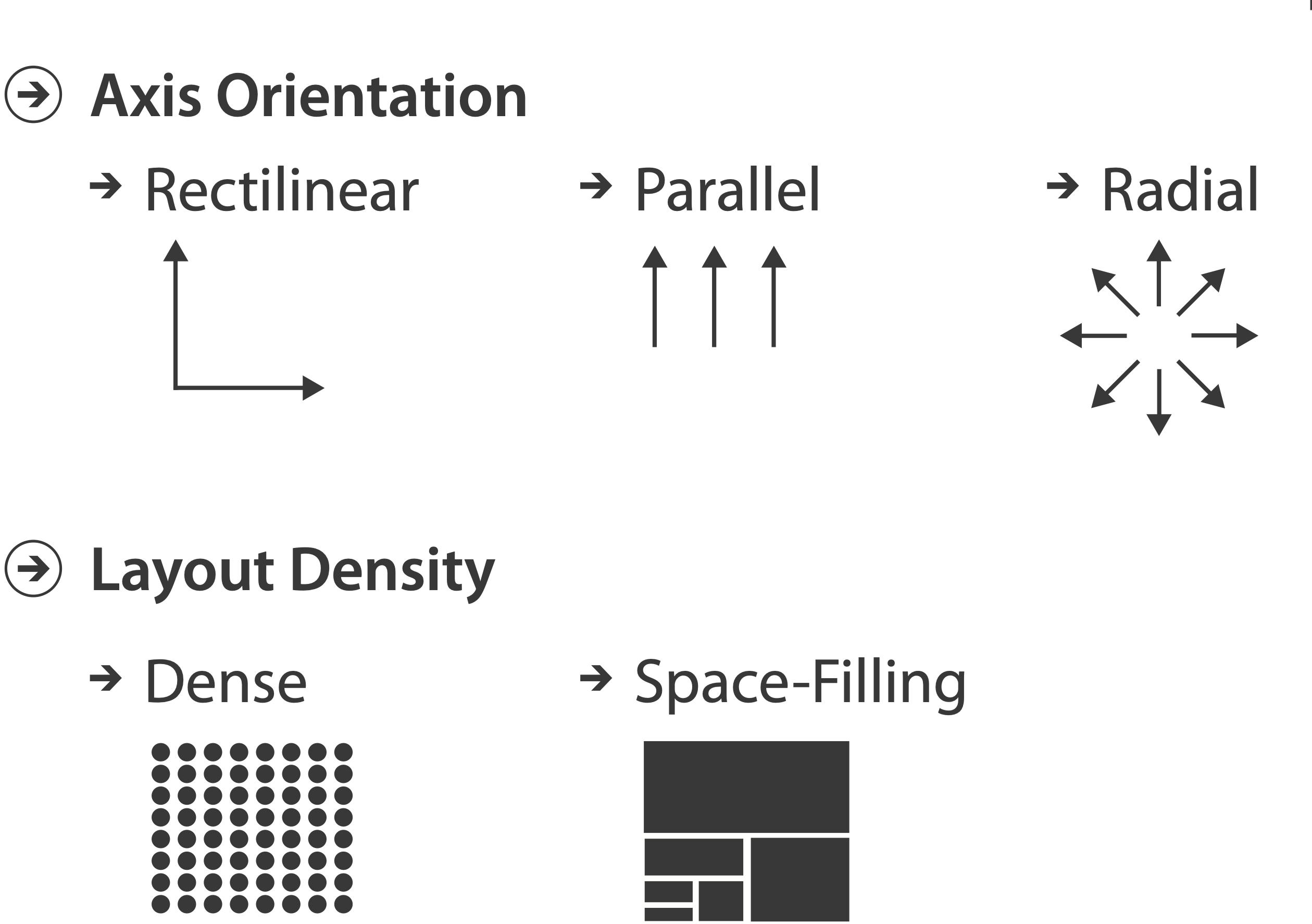 Week 6 Visualizing Tabular Data. Information Visualization ...